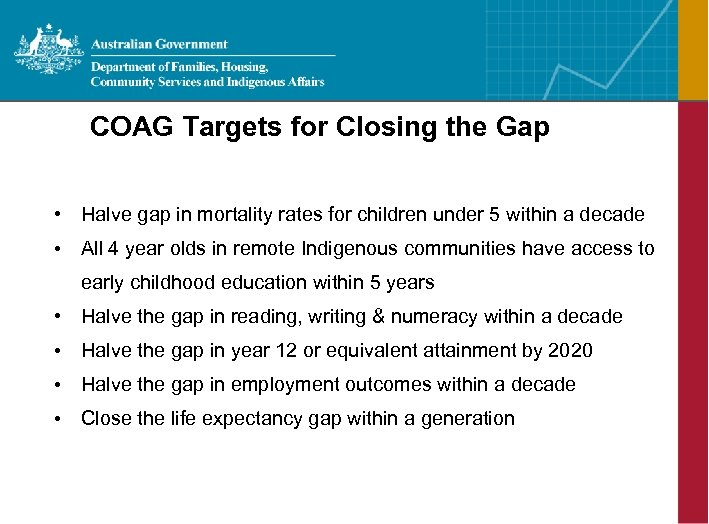 COAG Targets for Closing the Gap • Halve gap in mortality rates for children