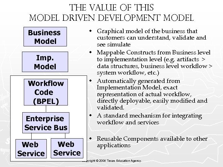 The Value of this Model Driven Development Model Business Model Imp. Model Workflow Code