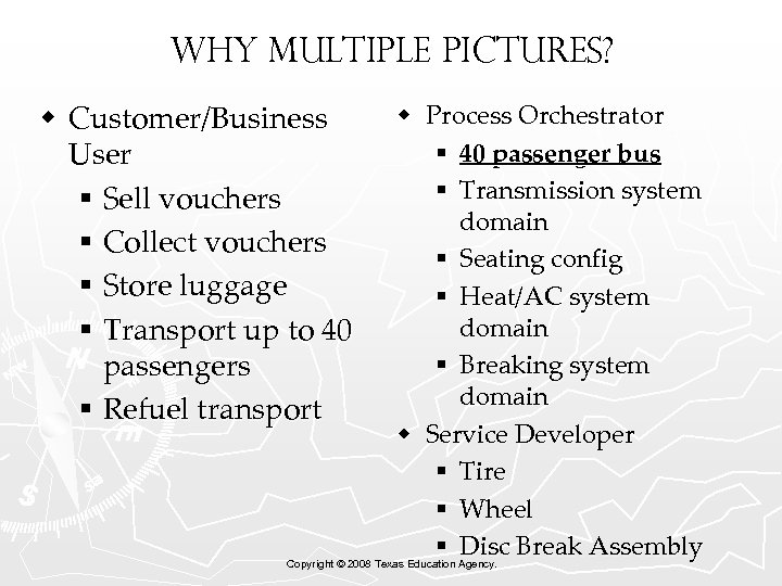 Why multiple pictures? w Customer/Business User § Sell vouchers § Collect vouchers § Store