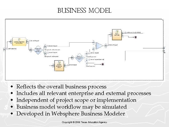 Business Model w w w Reflects the overall business process Includes all relevant enterprise
