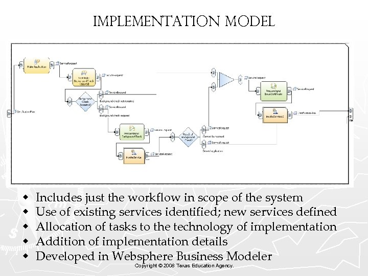 Implementation Model w w w Includes just the workflow in scope of the system