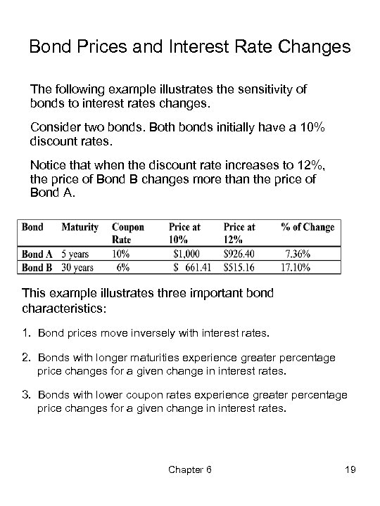 Bond Prices and Interest Rate Changes The following example illustrates the sensitivity of bonds