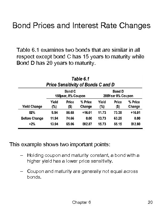 Bond Prices and Interest Rate Changes Table 6. 1 examines two bonds that are