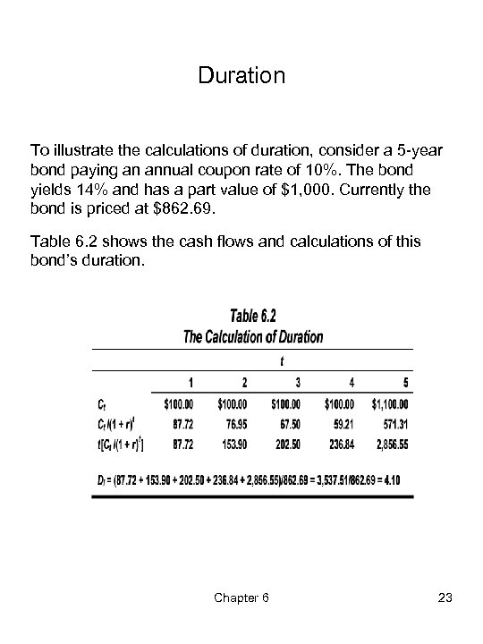 Duration To illustrate the calculations of duration, consider a 5 -year bond paying an