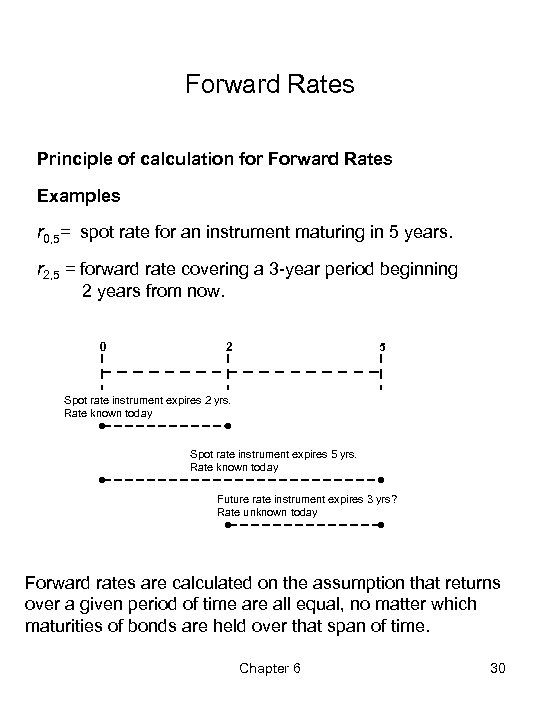Forward Rates Principle of calculation for Forward Rates Examples r 0, 5= spot rate