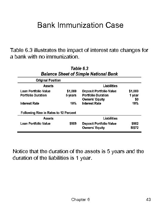 Bank Immunization Case Table 6. 3 illustrates the impact of interest rate changes for
