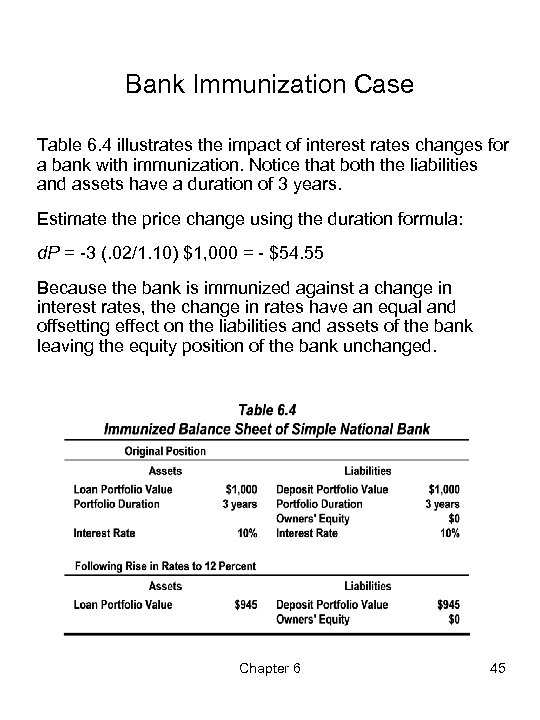 Bank Immunization Case Table 6. 4 illustrates the impact of interest rates changes for