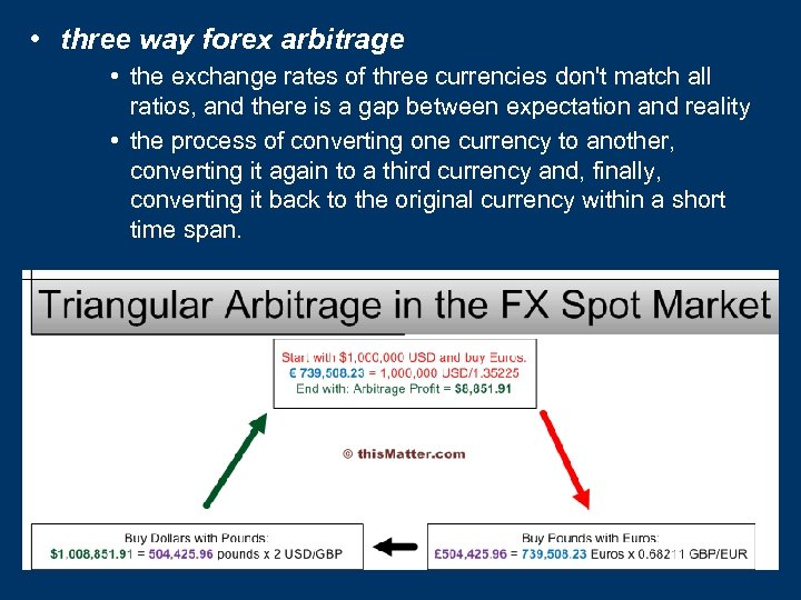Three Way Forex Arbitrage The Exchange Rates Of Currencies Don T
