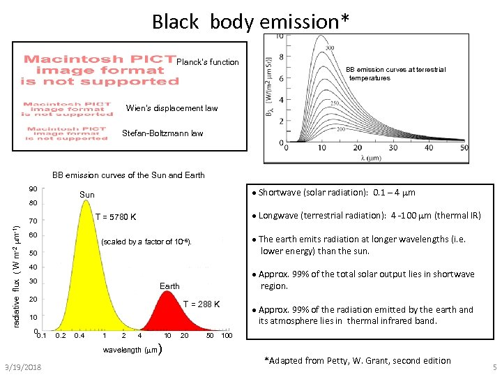 Black body emission* Planck's function BB emission curves at terrestrial temperatures Wien's displacement law