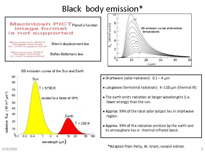 Black body emission* Planck's function BB emission curves at terrestrial temperatures Wien's displacement law