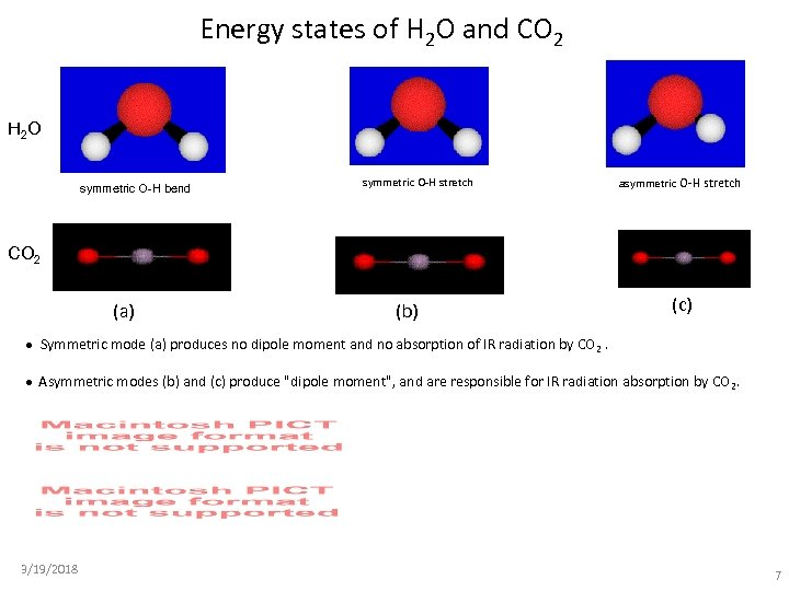 Energy states of H 2 O and CO 2 H 2 O symmetric O-H