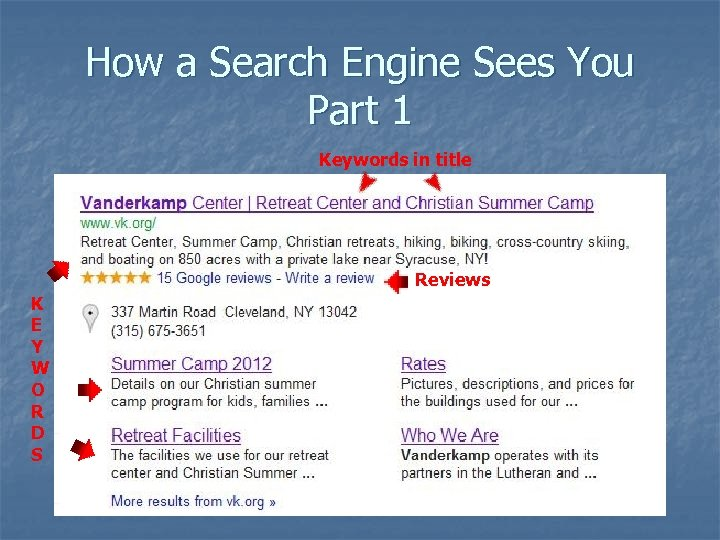 How a Search Engine Sees You Part 1 Keywords in title Reviews K E