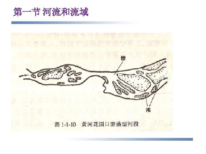 第一节 河流和流域