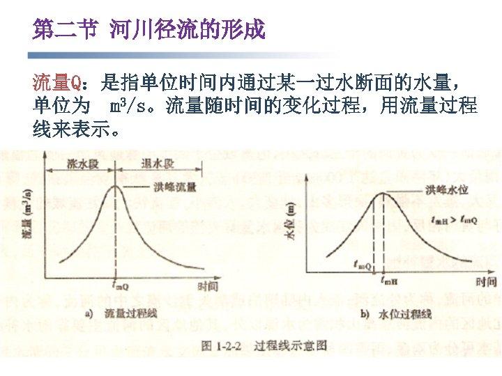 第二节 河川径流的形成 流量Q:是指单位时间内通过某一过水断面的水量, 单位为 m 3/s。流量随时间的变化过程,用流量过程 线来表示。