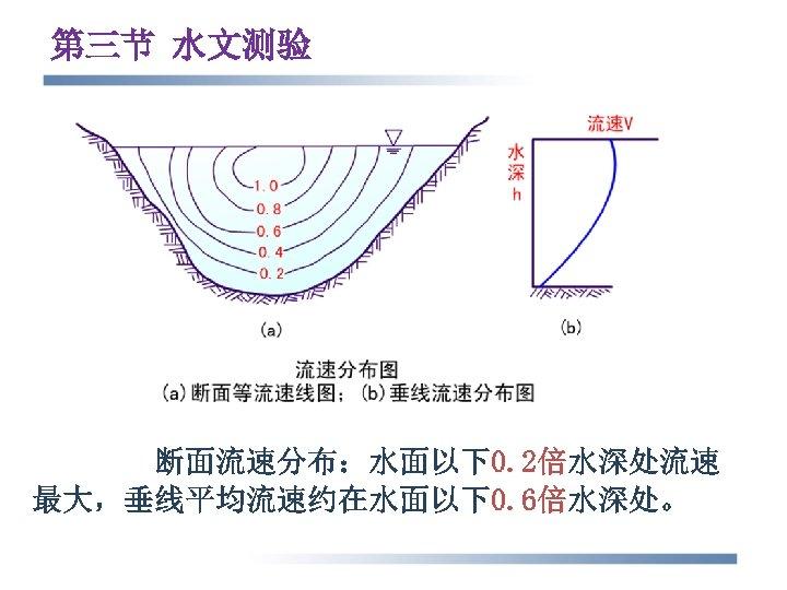 第三节 水文测验 断面流速分布:水面以下0. 2倍水深处流速 最大,垂线平均流速约在水面以下0. 6倍水深处。
