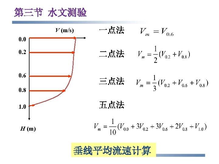 第三节 水文测验 V (m/s) 一点法 0. 0 0. 2 0. 6 二点法 三点法 0.