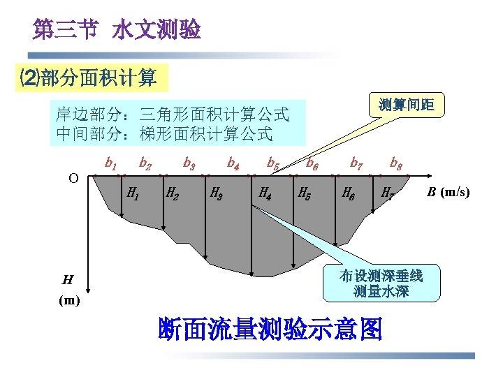 第三节 水文测验 ⑵部分面积计算 测算间距 岸边部分:三角形面积计算公式 中间部分:梯形面积计算公式 O H (m) b 1 b 2 H