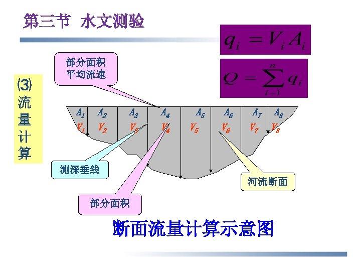 第三节 水文测验 ⑶ 流 量 计 算 部分面积 平均流速 A 1 V 1 A