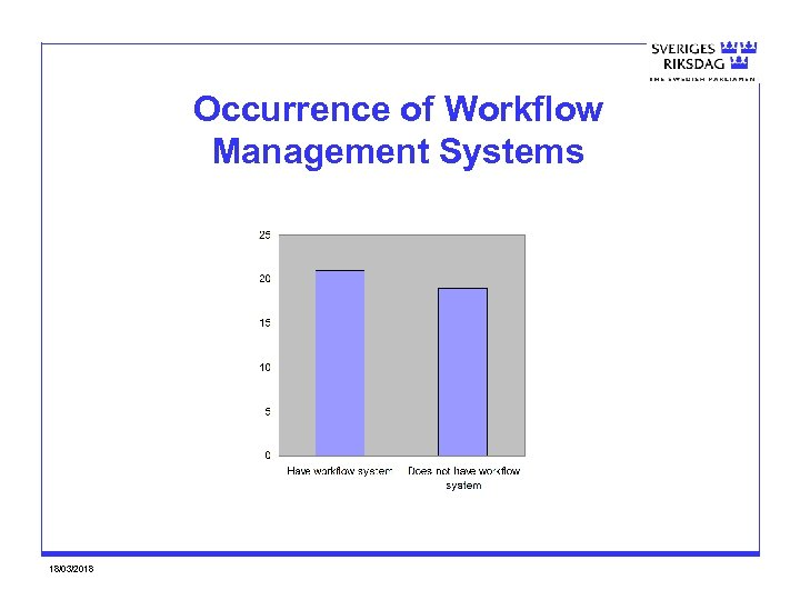 Occurrence of Workflow Management Systems 18/03/2018