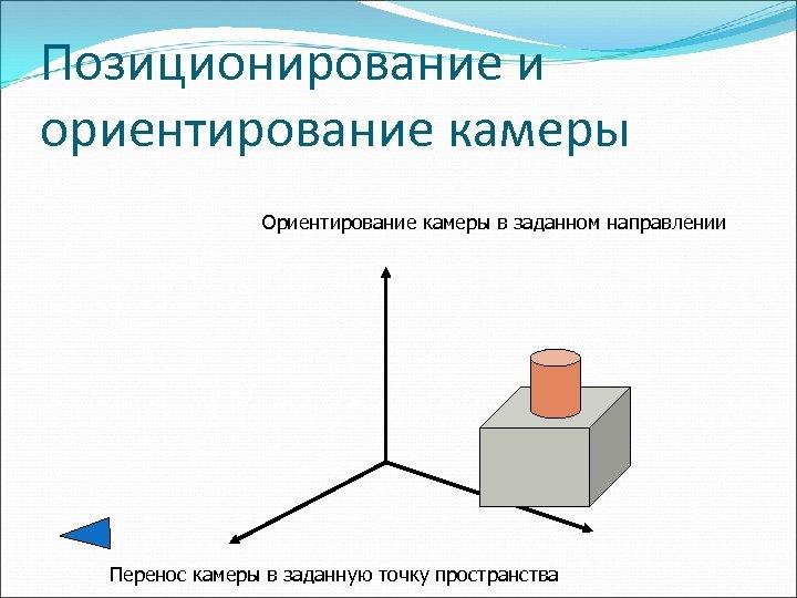 Позиционирование и ориентирование камеры Ориентирование камеры в заданном направлении Перенос камеры в заданную точку