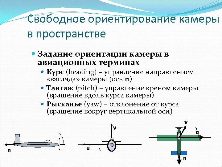 Свободное ориентирование камеры в пространстве Задание ориентации камеры в авиационных терминах Курс (heading) –