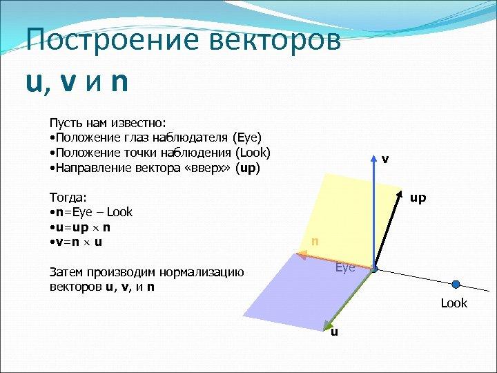 Построение векторов u, v и n Пусть нам известно: • Положение глаз наблюдателя (Eye)