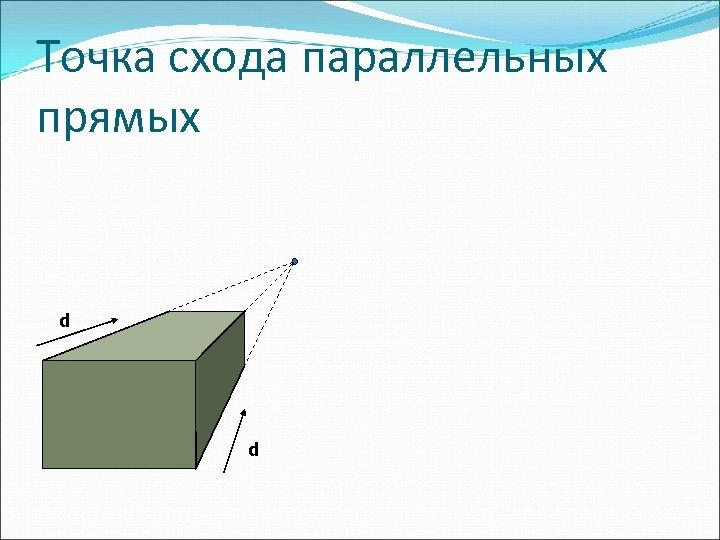 Точка схода параллельных прямых d d