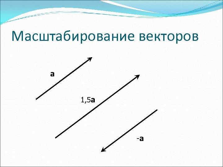 Масштабирование векторов a 1, 5 a -a