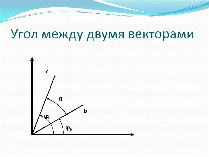 Угол между двумя векторами c θ b φc φb