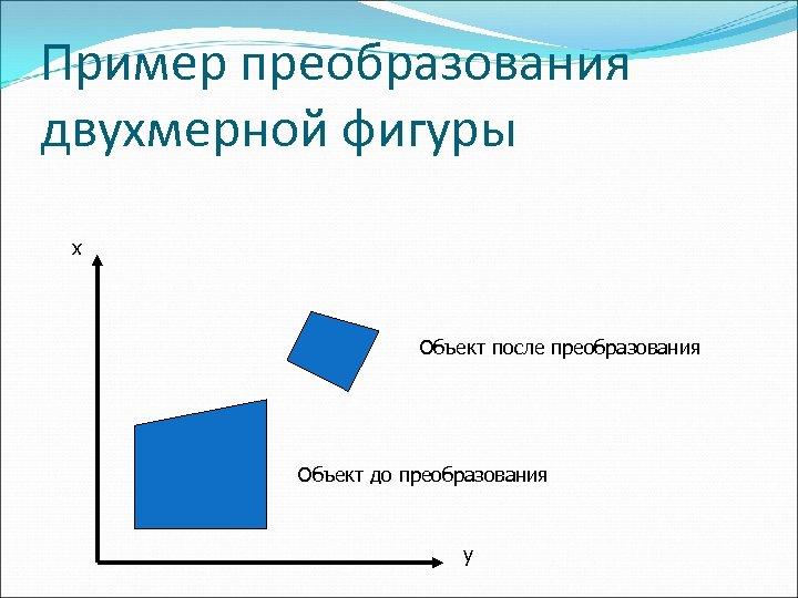 Пример преобразования двухмерной фигуры x Объект после преобразования Объект до преобразования y