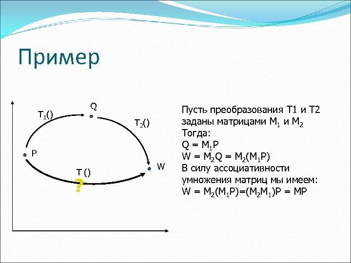 Пример Q T 1() T 2() P T () ? W Пусть преобразования T