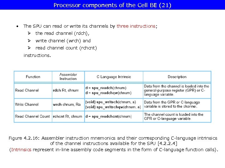 Processor components of the Cell BE (21) • The SPU can read or write