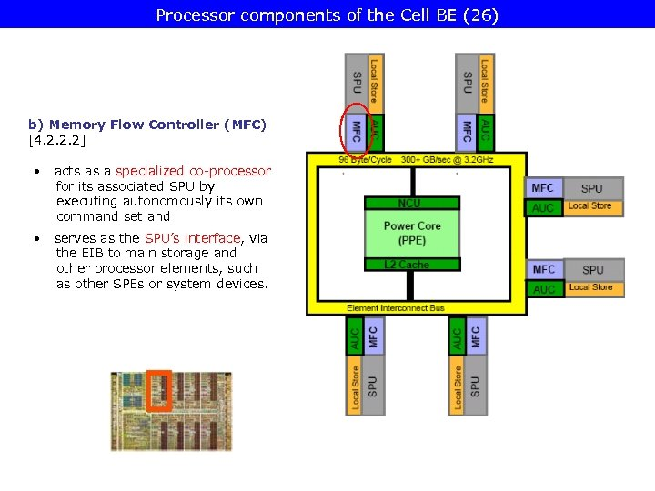 Processor components of the Cell BE (26) b) Memory Flow Controller (MFC) [4. 2.