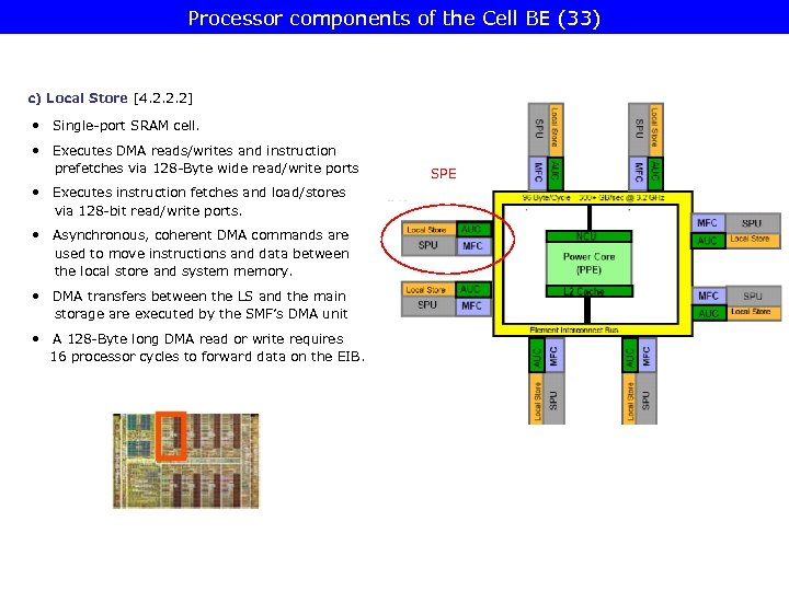 Processor components of the Cell BE (33) c) Local Store [4. 2. 2. 2]