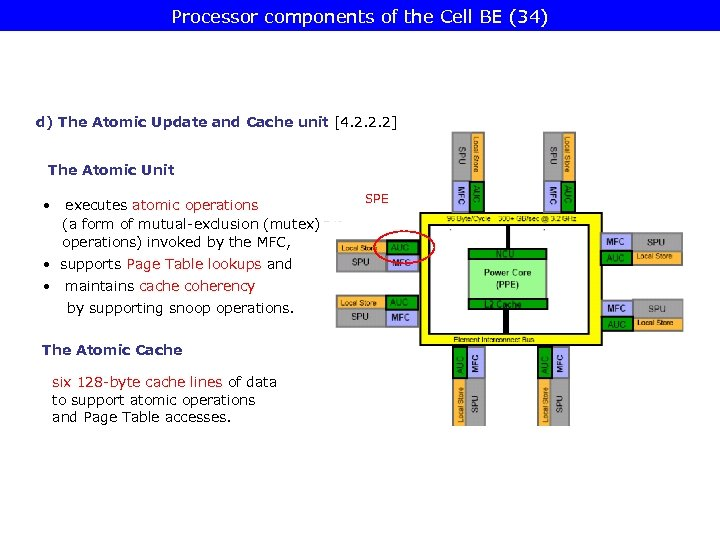 Processor components of the Cell BE (34) d) The Atomic Update and Cache unit
