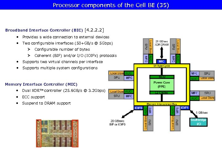 Processor components of the Cell BE (35) Broadband Interface Controller (BIC) [4. 2. 2.