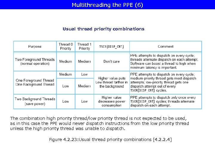 Multithreading the PPE (6) Usual thread priority combinations The combination high priority thread/low priority