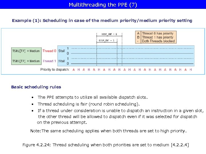 Multithreading the PPE (7) Example (1): Scheduling in case of the medium priority/medium priority