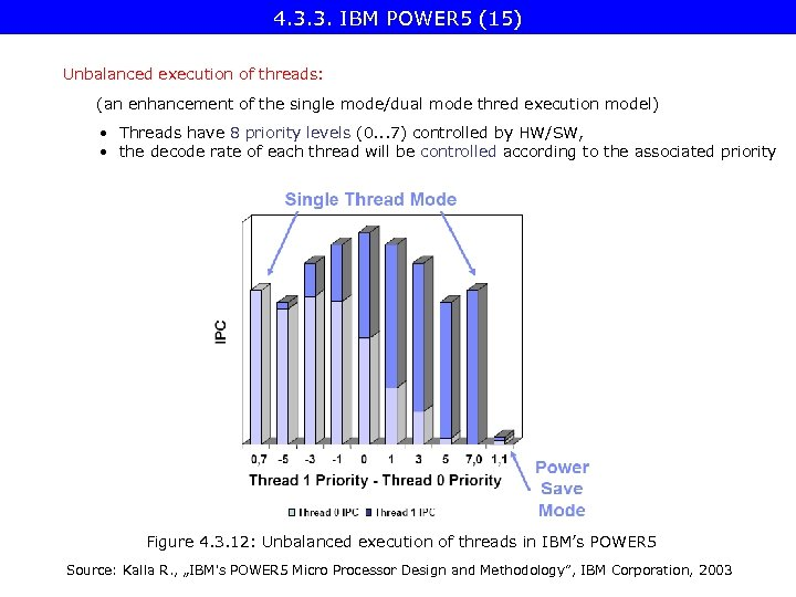 4. 3. 3. IBM POWER 5 (15) Unbalanced execution of threads: (an enhancement of