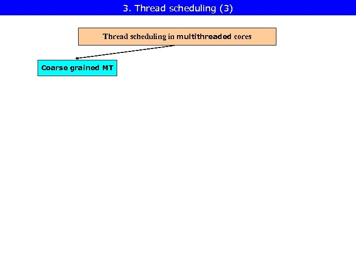 3. Thread scheduling (3) Thread scheduling in multithreaded cores Coarse grained MT