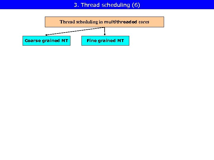 3. Thread scheduling (6) Thread scheduling in multithreaded cores Coarse grained MT Fine grained