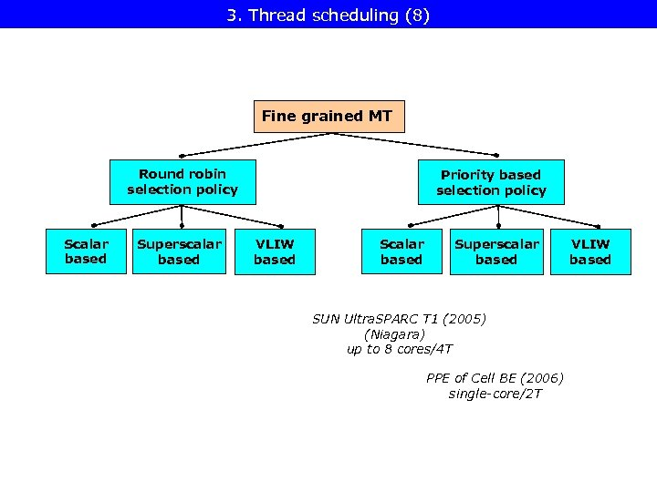 3. Thread scheduling (8) Fine grained MT Round robin selection policy Scalar based Superscalar