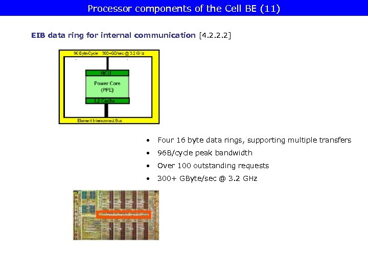 Processor components of the Cell BE (11) EIB data ring for internal communication [4.
