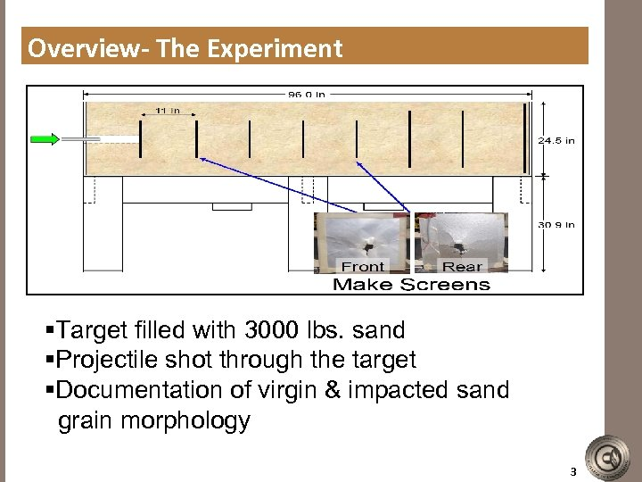 Overview- The Experiment §Target filled with 3000 lbs. sand §Projectile shot through the target