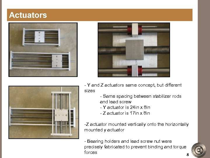 Actuators - Y and Z actuators same concept, but different sizes - Same spacing
