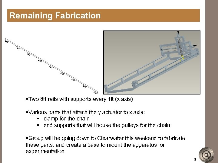 Remaining Fabrication §Two 8 ft rails with supports every 1 ft (x axis) §Various