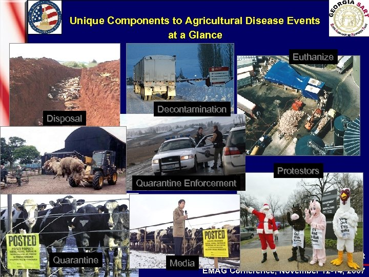 Unique Components to Agricultural Disease Events at a Glance Euthanize Disposal Decontamination Protestors Quarantine