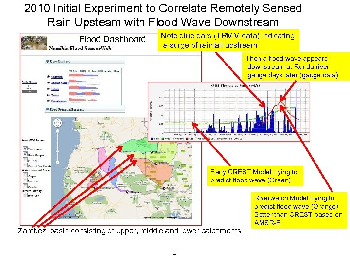 2010 Initial Experiment to Correlate Remotely Sensed Rain Upsteam with Flood Wave Downstream Flood