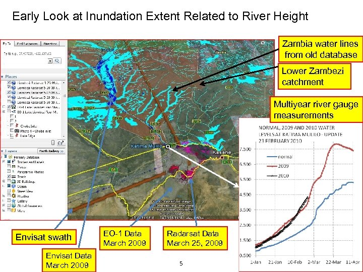 Early Look at Inundation Extent Related to River Height Zambia water lines from old