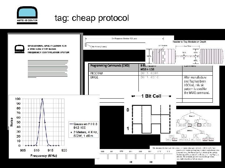 tag: cheap protocol